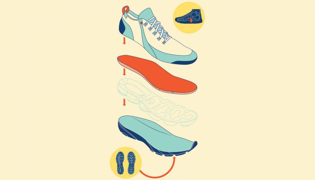 Comment acheter des chaussures de Running ?
