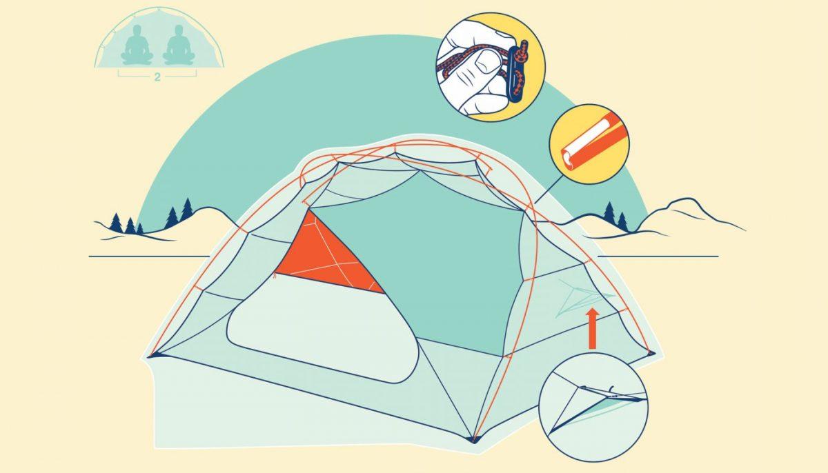 Comment acheter une tente ?