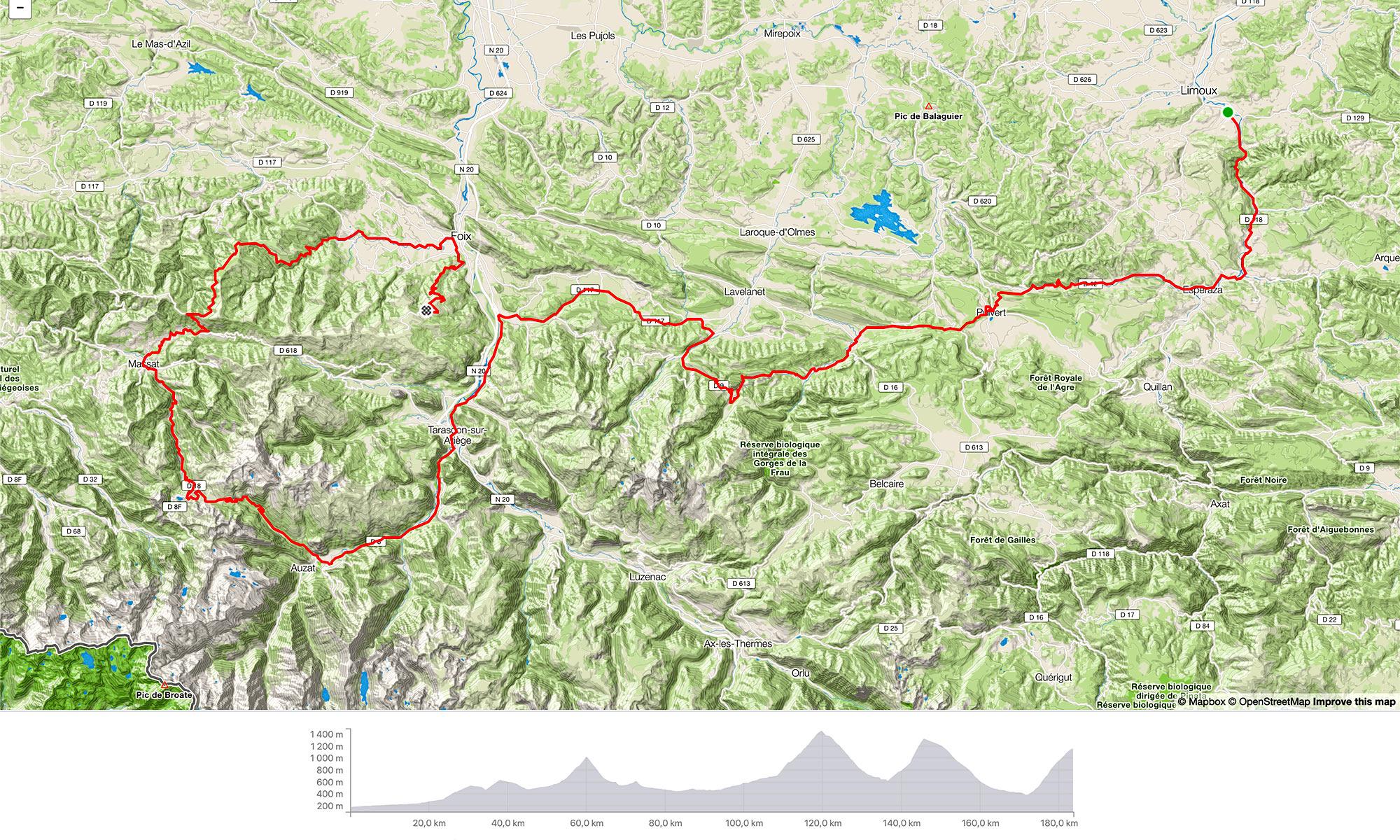 Parcours strava de Pinot sur l'étape du Tourmalet