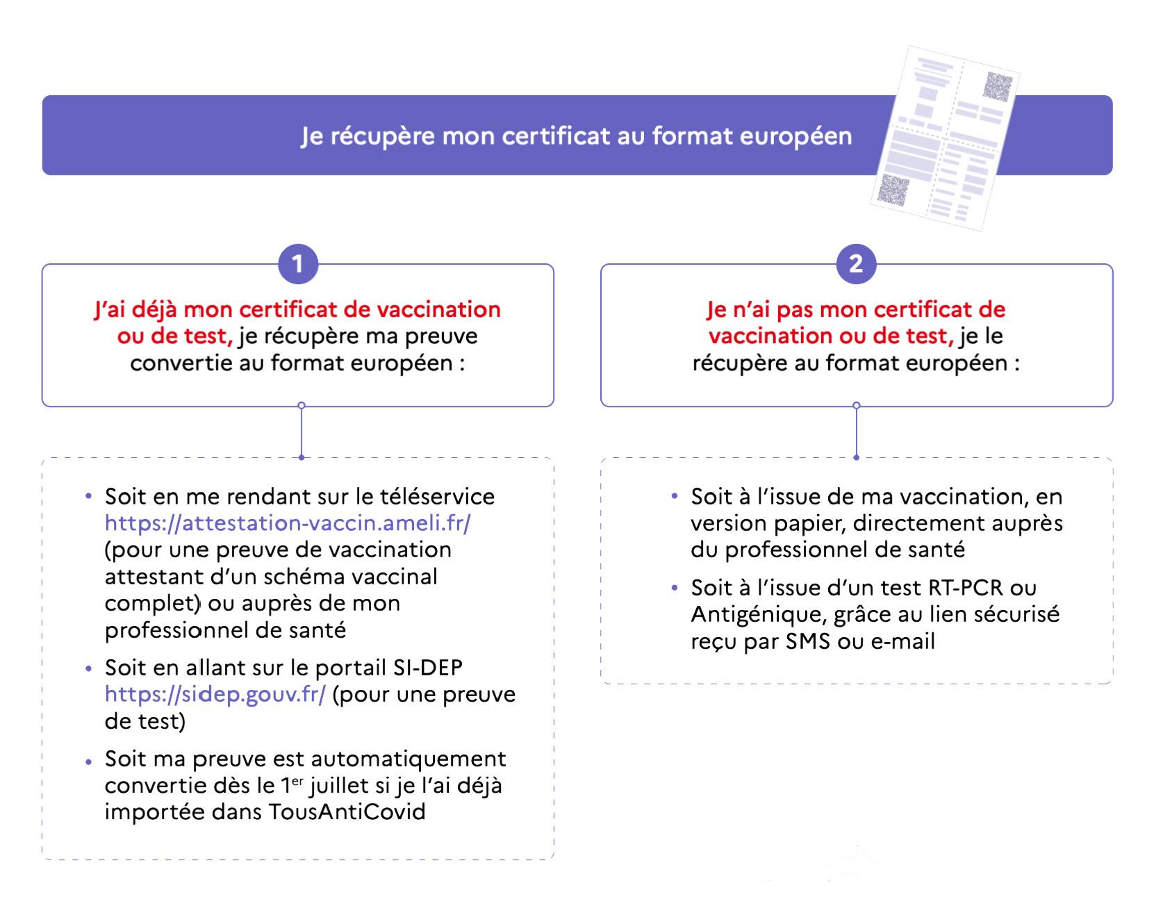 Illustration pass sanitaire européen : je récupère mon certificat au format européen